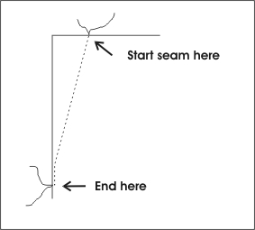 Sewing Darts, Method One