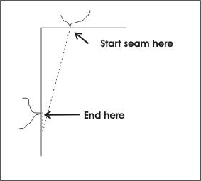 Sewing Darts, Method Two