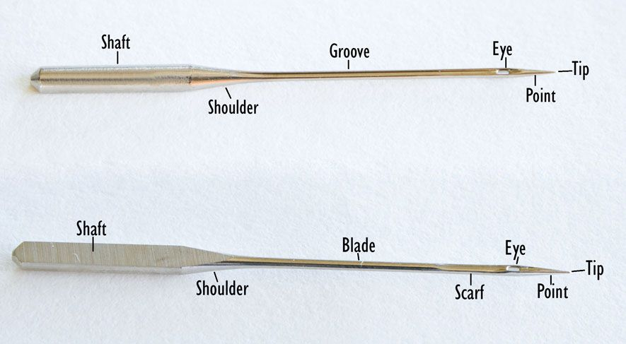 Parts of the sewing needle